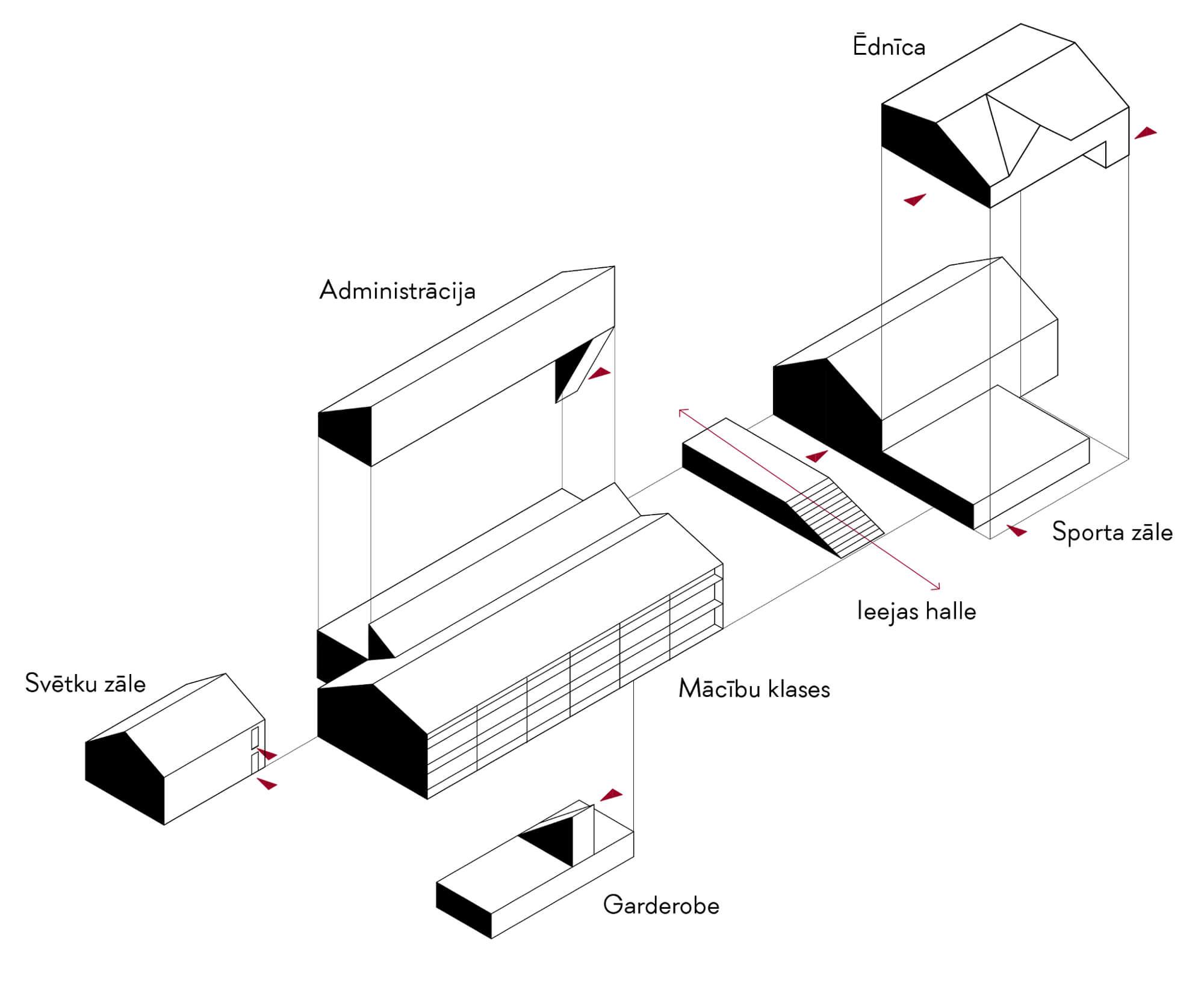 GAISS-arhitekti-Mezaparka-sakumskola-06